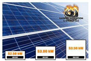 Solar Panel Cost In Arizona