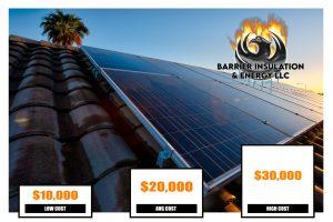Solar Panels Savings Arizona